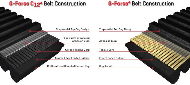 Gates 44G3569 G-Force C-12 CVT Belt